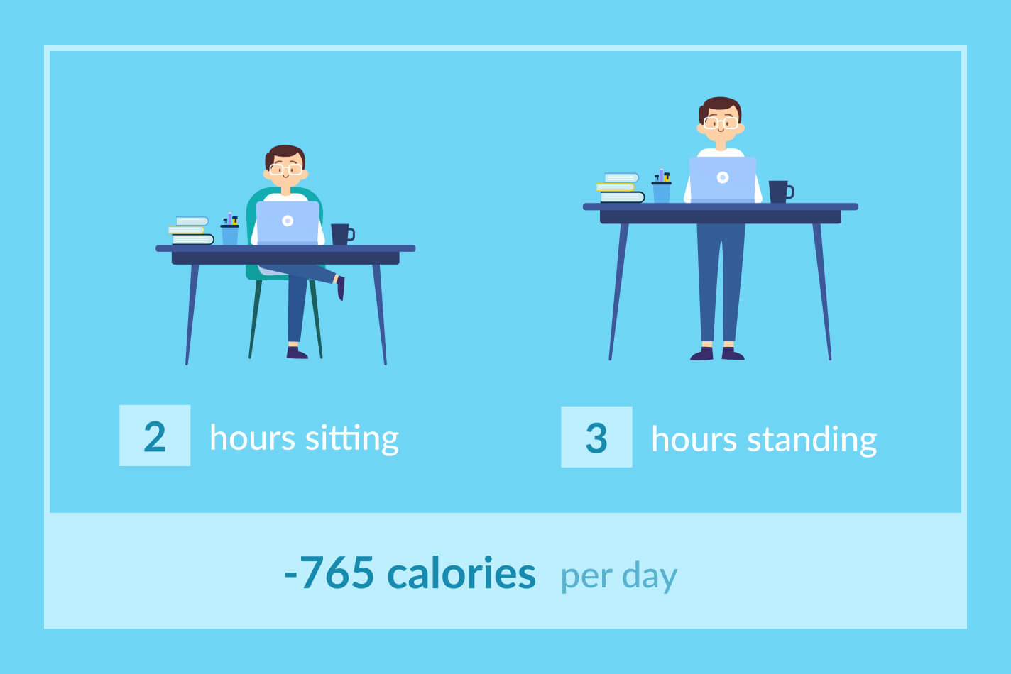 calorie-burn-calculator-calories-per-day