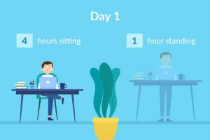 sitting-hours-vs-standing-hours-day-1