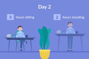 sitting-hours-vs-standing-hours-day-2