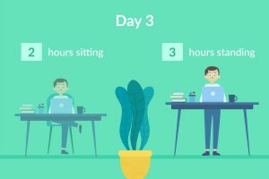 sitting-hours-vs-standing-hours-day-3